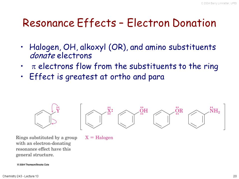Resonance Effects – Electron Donation