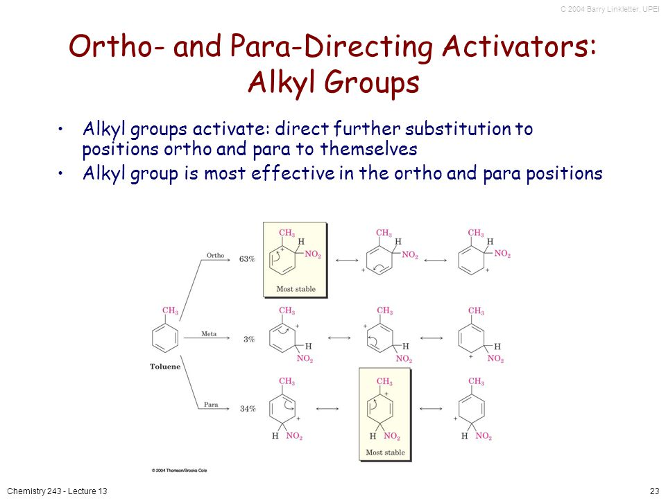 Ortho- and Para-Directing Activators: Alkyl Groups