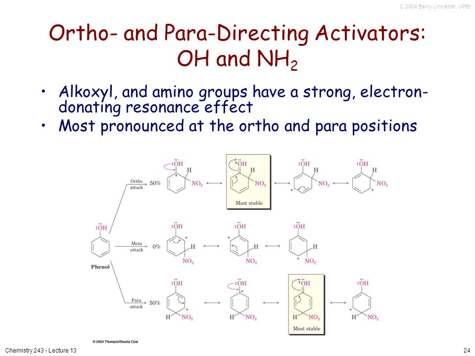 Ortho- and Para-Directing Activators: OH and NH2