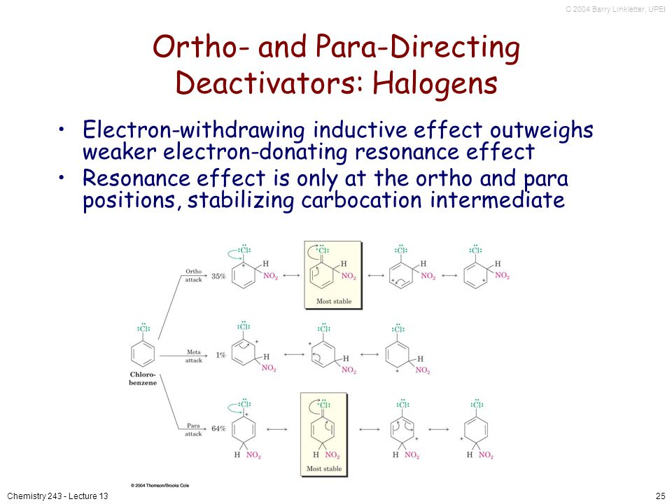 Ortho- and Para-Directing Deactivators: Halogens