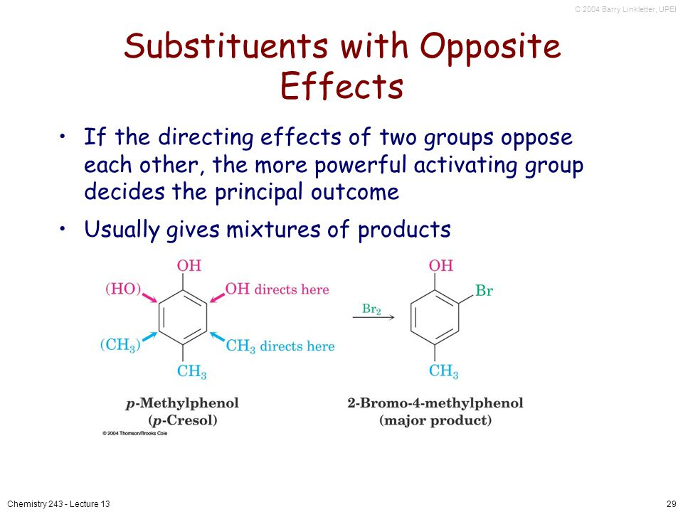 Substituents with Opposite Effects