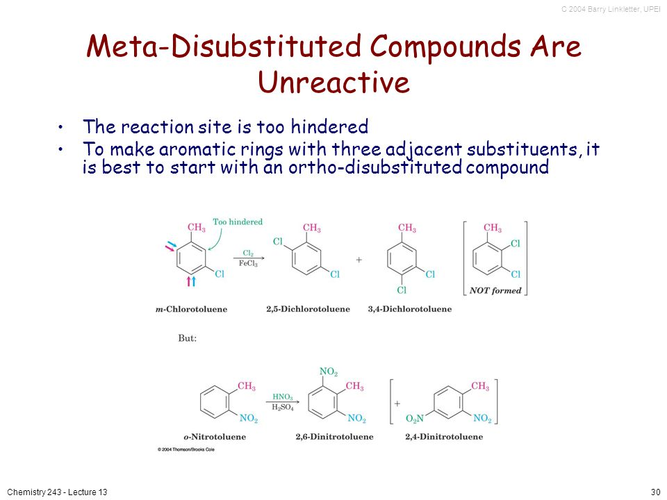 Meta-Disubstituted Compounds Are Unreactive