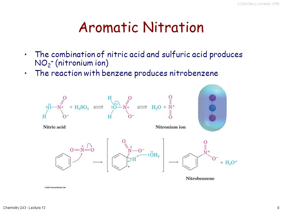 Aromatic Nitration The combination of nitric acid and sulfuric acid produces NO2+ (nitronium ion) The reaction with benzene produces nitrobenzene.