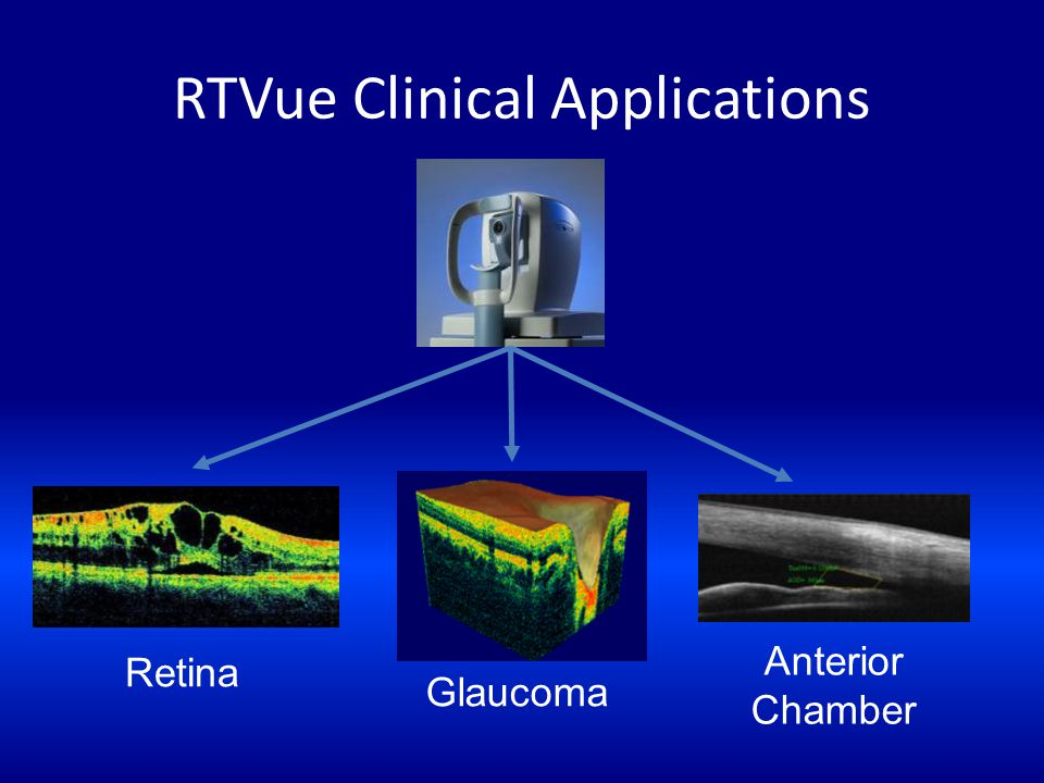 RTVue Clinical Applications