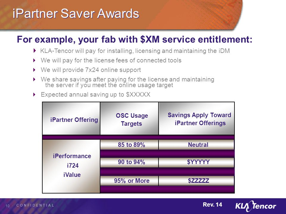iPartner Saver Awards For example, your fab with $XM service entitlement: KLA-Tencor will pay for installing, licensing and maintaining the iDM.
