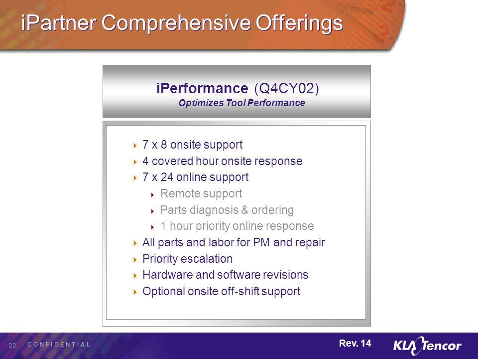 iPartner Comprehensive Offerings
