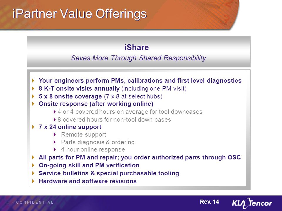 iPartner Value Offerings