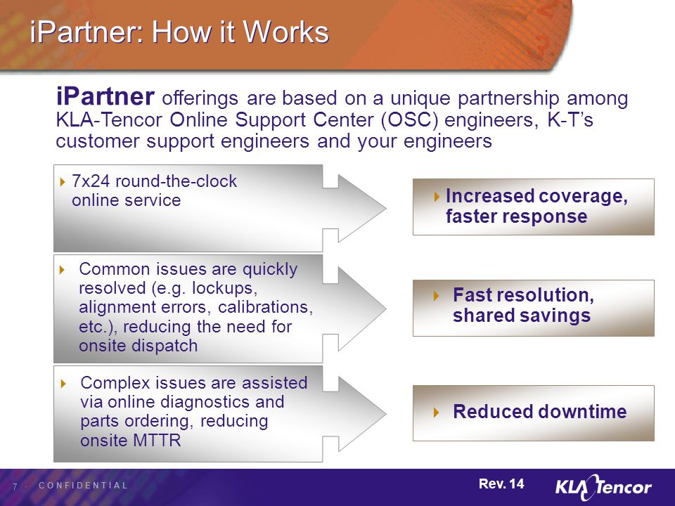 iPartner: How it Works iPartner offerings are based on a unique partnership among. KLA-Tencor Online Support Center (OSC) engineers, K-T's.