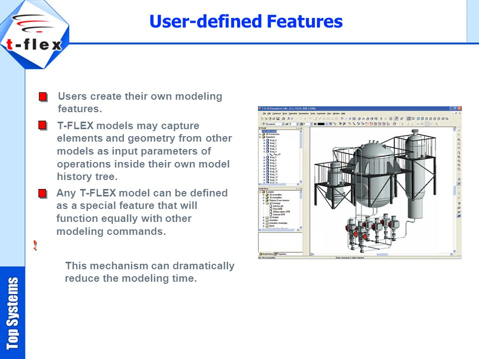 User-defined Features