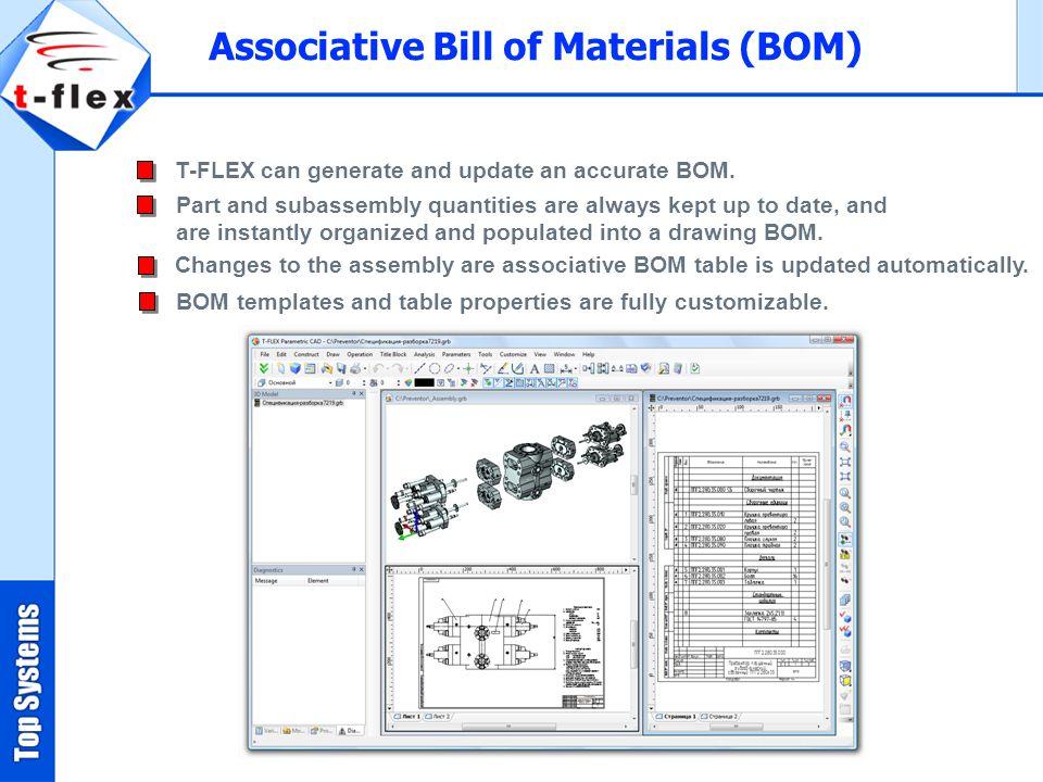 Associative Bill of Materials (BOM)