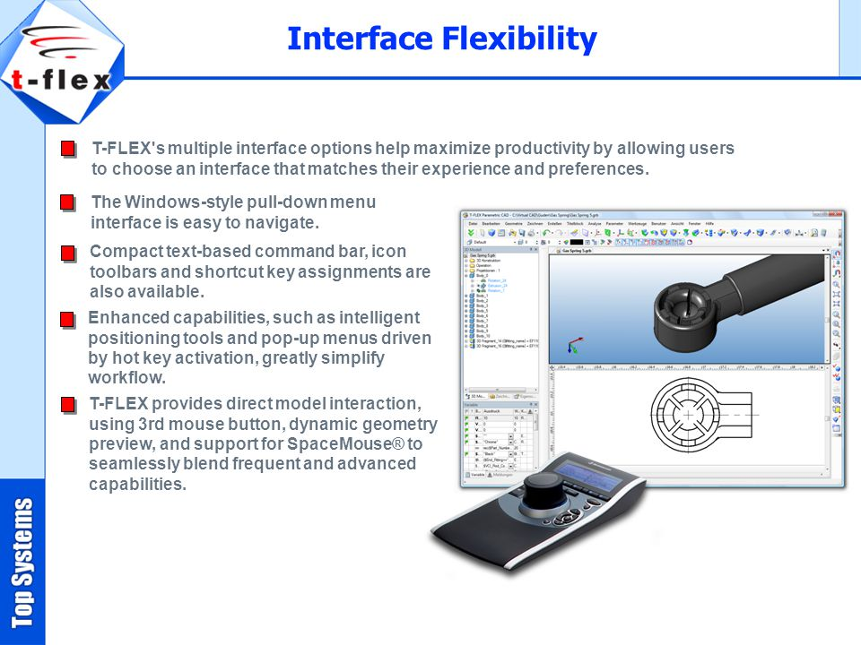 Interface Flexibility