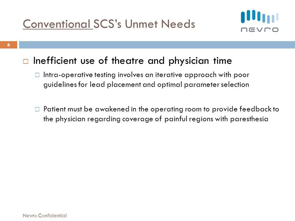 Conventional SCS's Unmet Needs