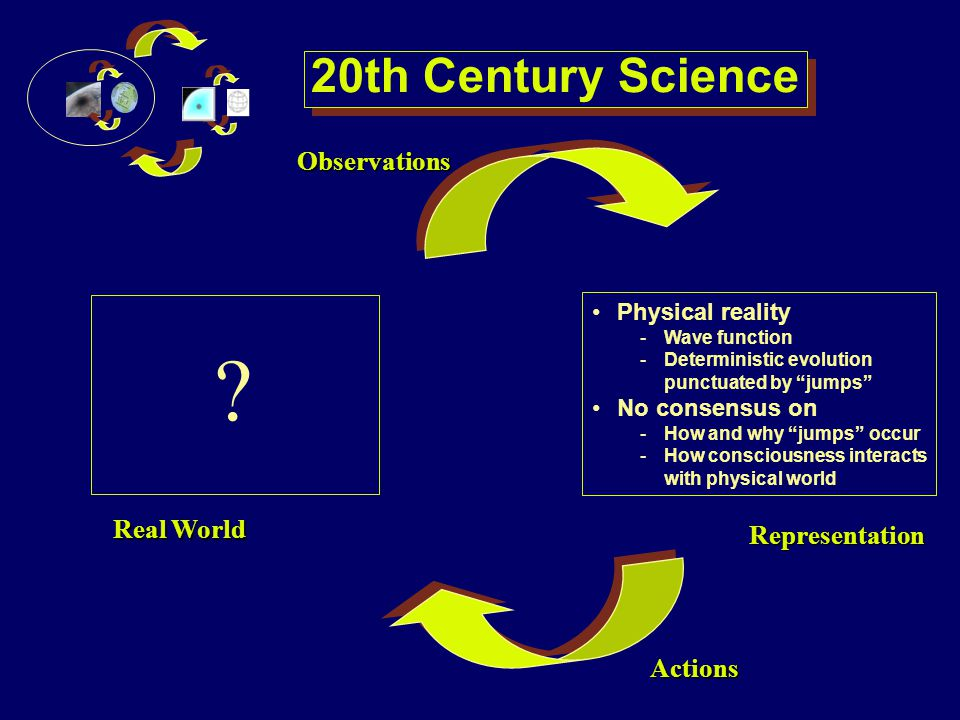 20th Century Science Observations Real World Representation Actions