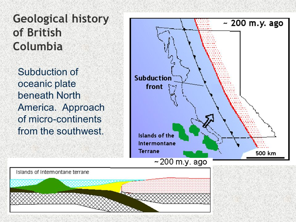 Geological history of British Columbia