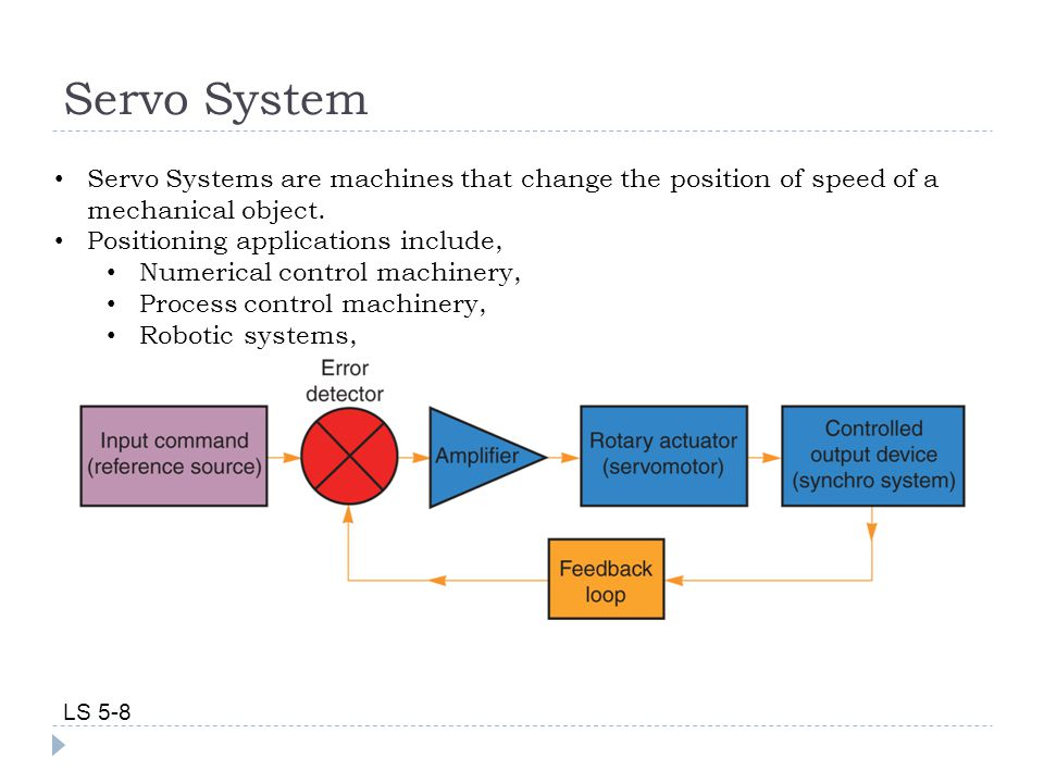 Servo System Servo Systems are machines that change the position of speed of a mechanical object. Positioning applications include,