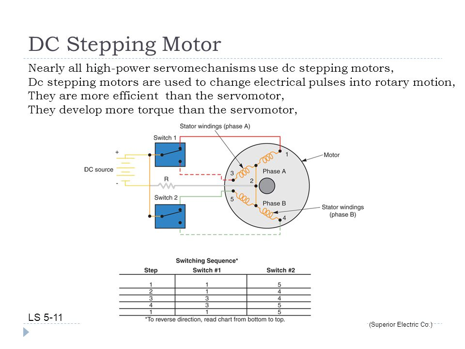 DC Stepping Motor Nearly all high-power servomechanisms use dc stepping motors,