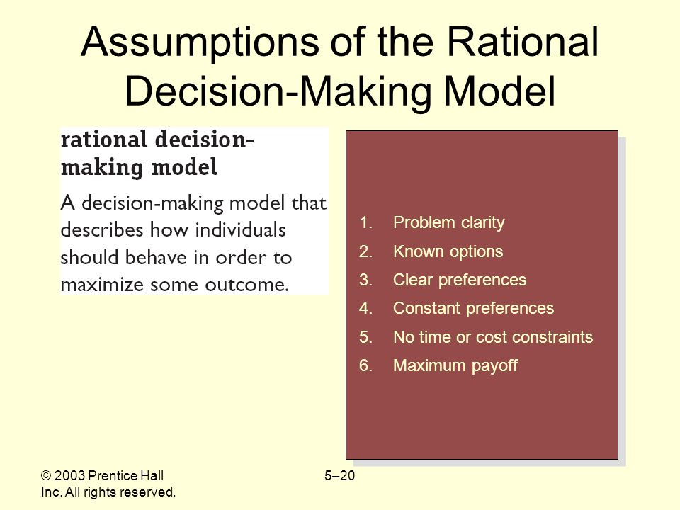 Assumptions of the Rational Decision-Making Model