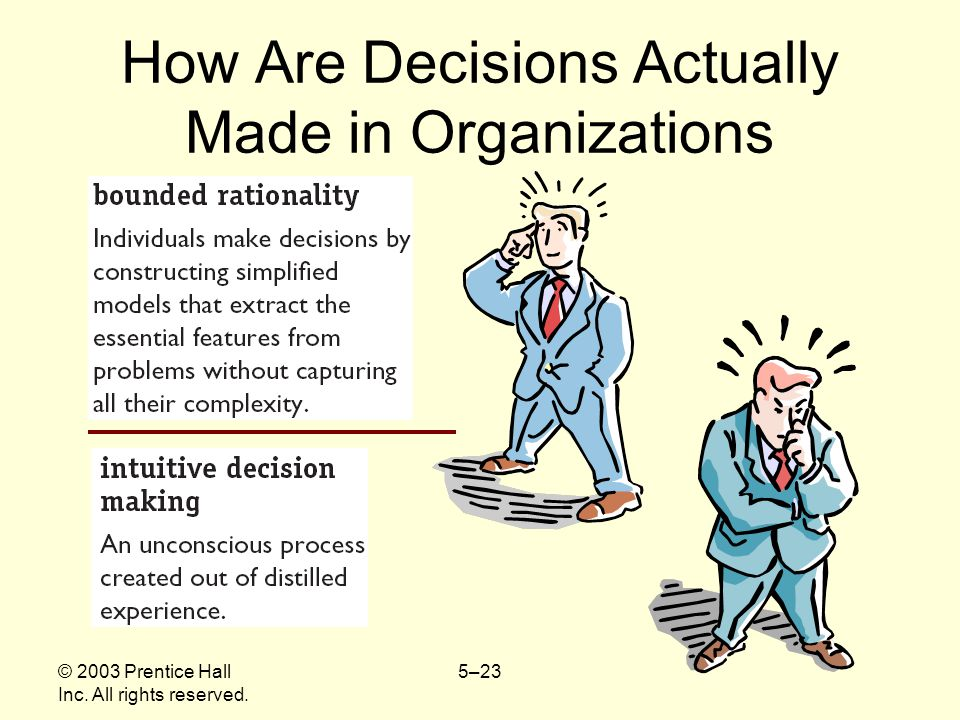 How Are Decisions Actually Made in Organizations