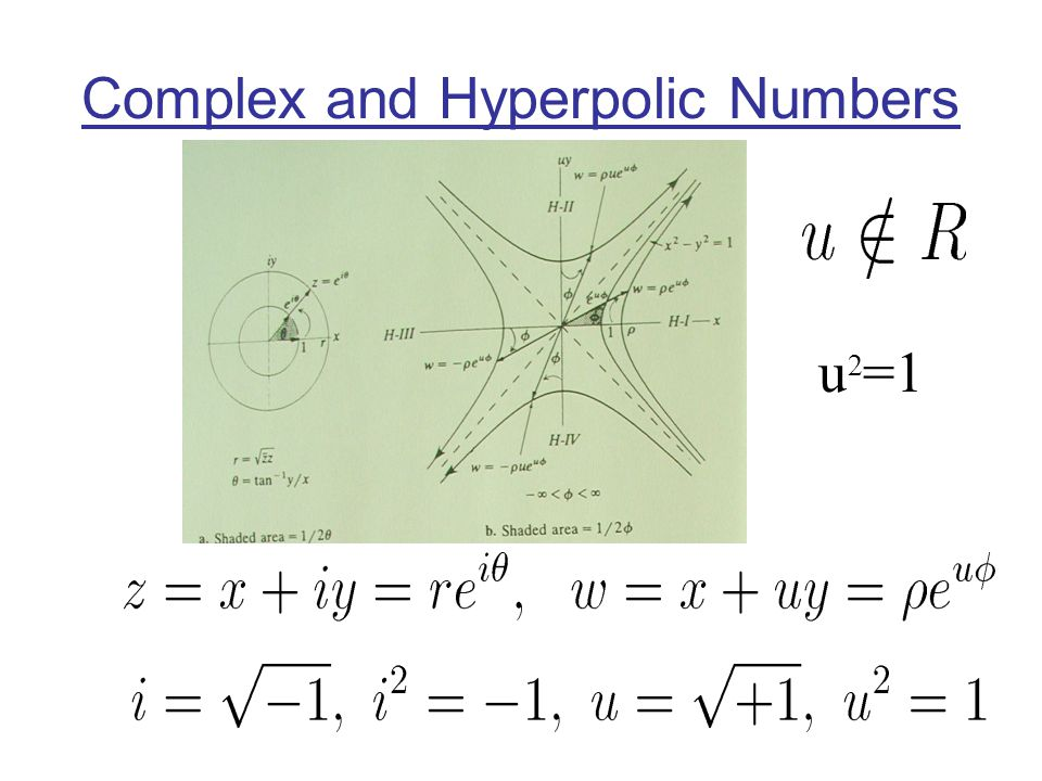 Complex and Hyperpolic Numbers