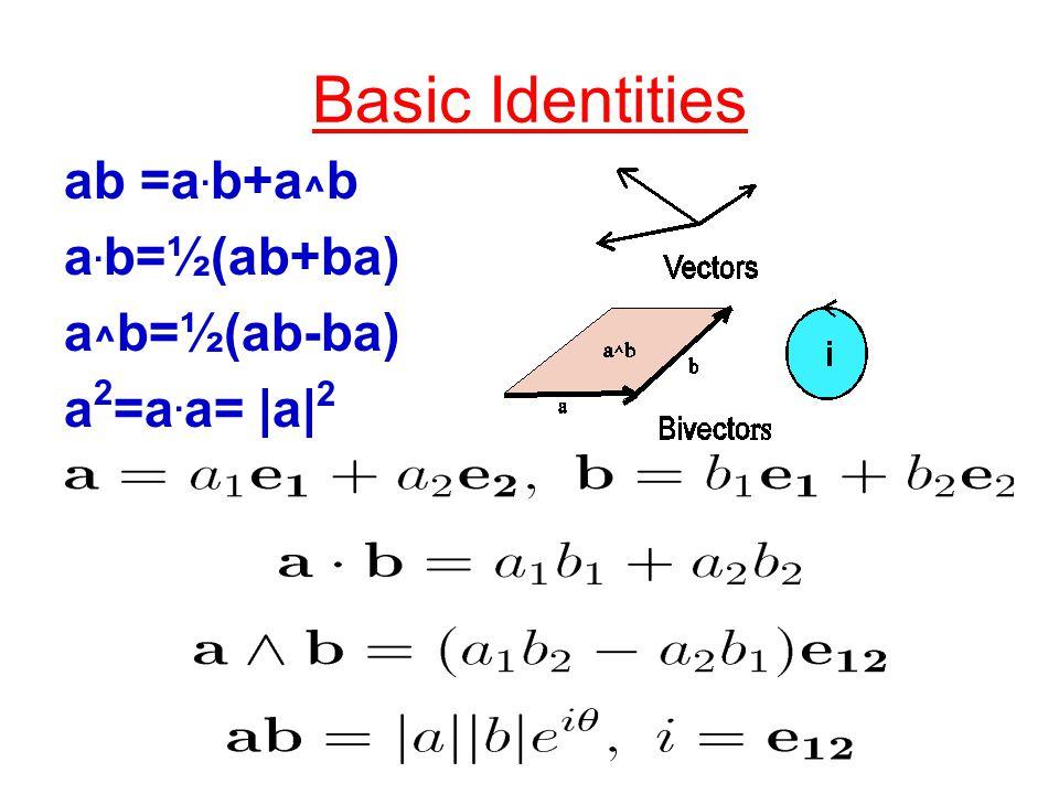 Basic Identities ab =a.b+a^b a.b=½(ab+ba) a^b=½(ab-ba) a2=a.a= |a|2