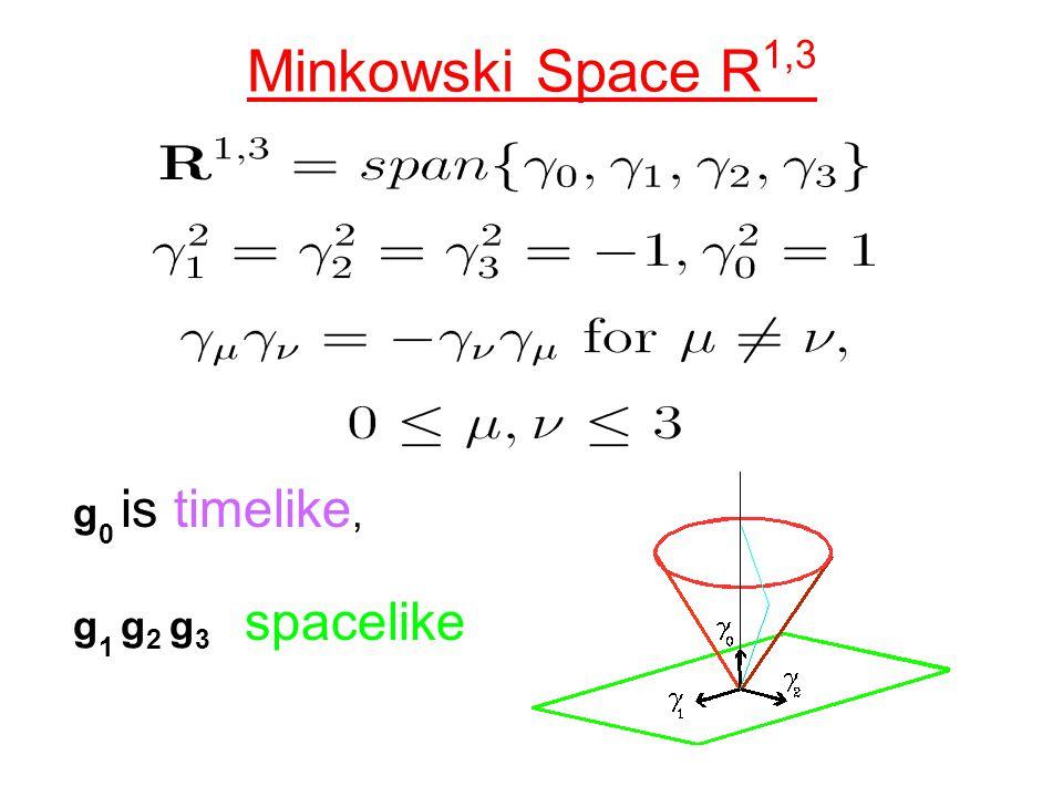 Minkowski Space R1,3 g0 is timelike, g1 g2 g3 spacelike
