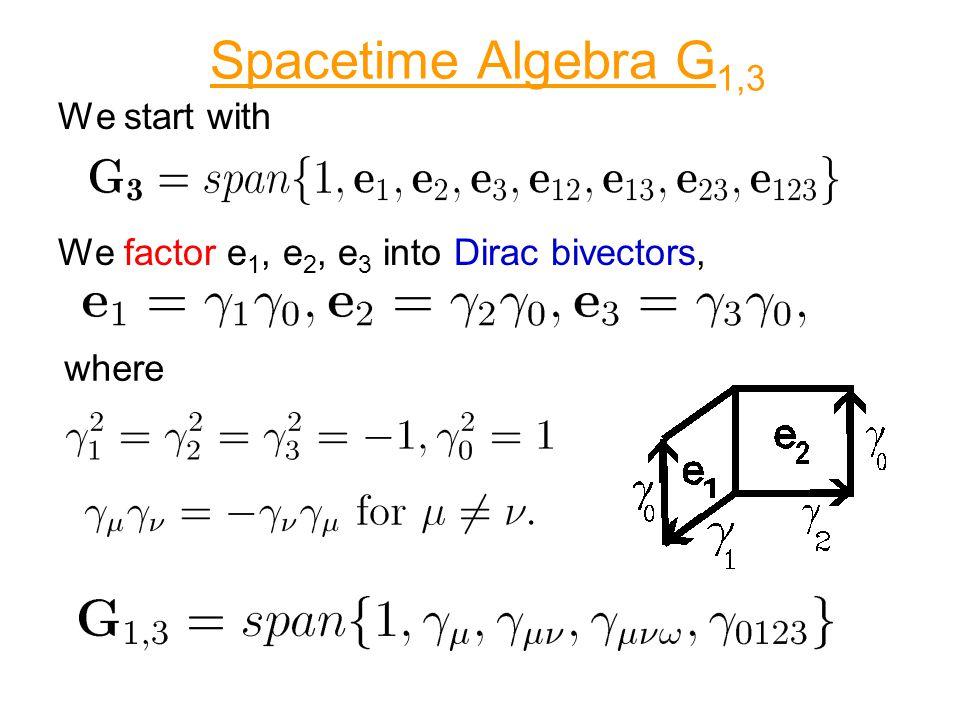 Spacetime Algebra G1,3 We start with