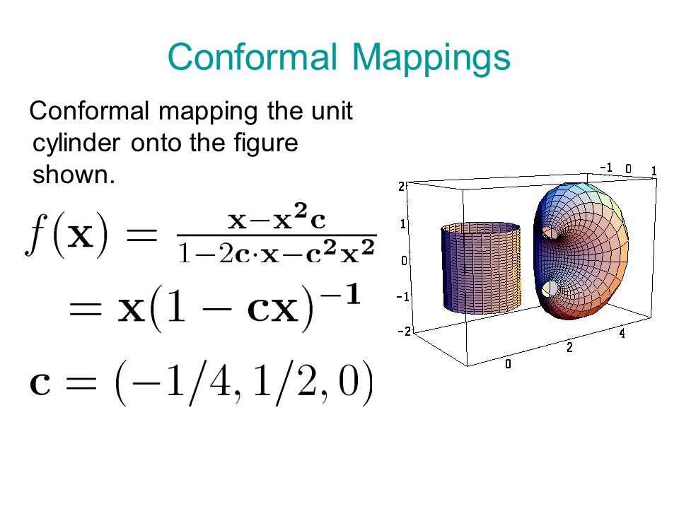 Conformal Mappings Conformal mapping the unit cylinder onto the figure shown.