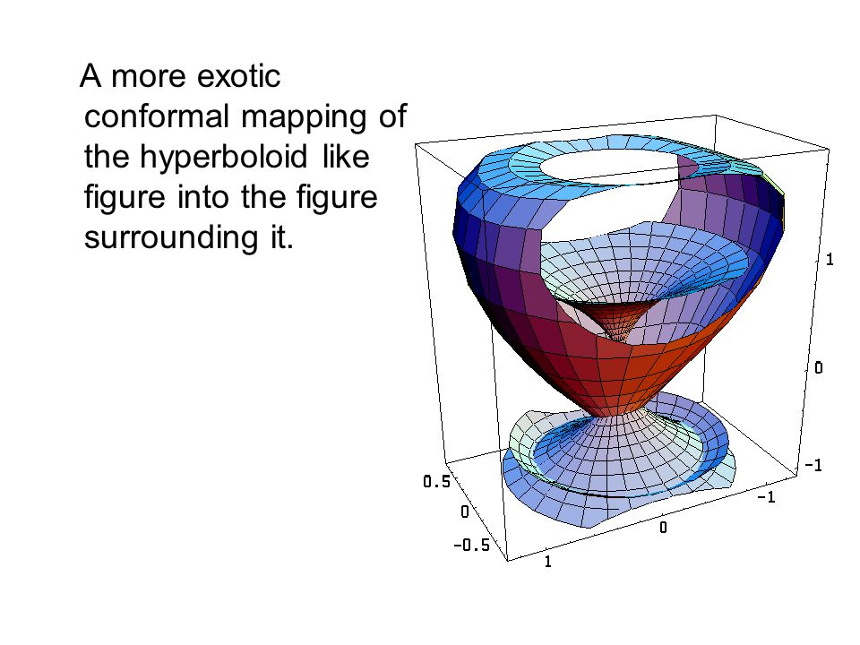A more exotic conformal mapping of the hyperboloid like figure into the figure surrounding it.