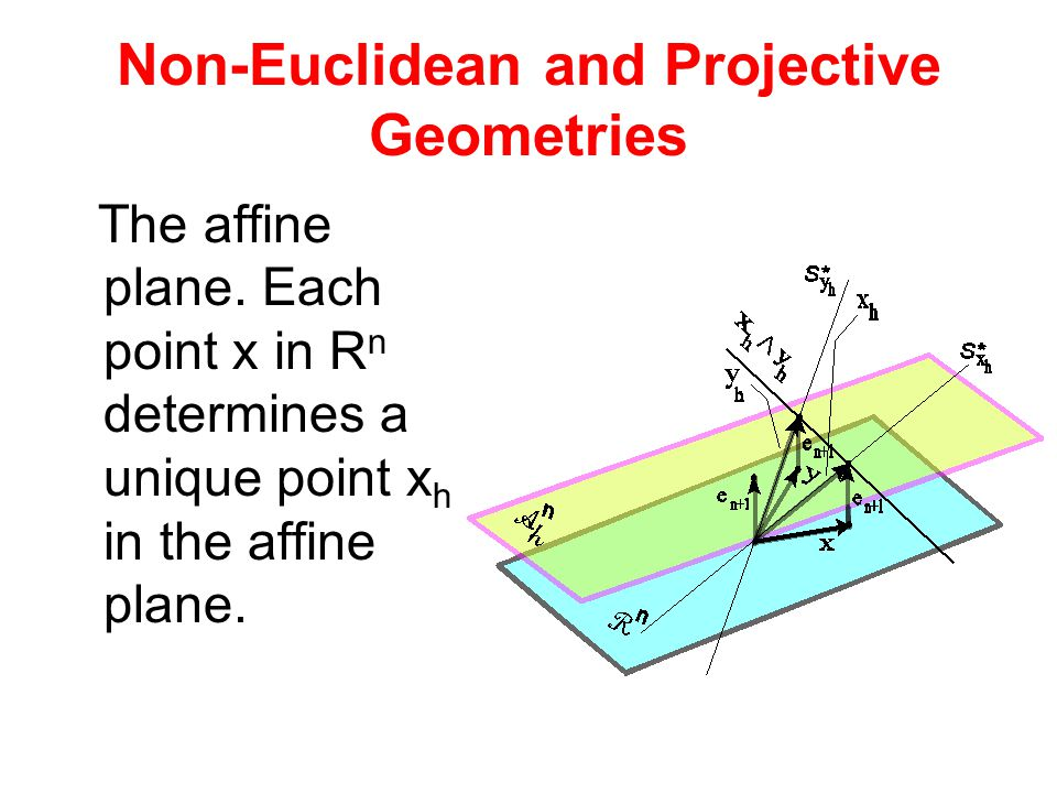 Non-Euclidean and Projective Geometries