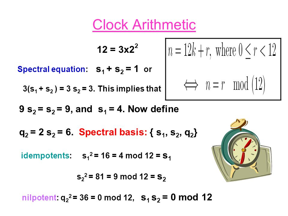 Clock Arithmetic 12 = 3x22 Spectral equation: s1 + s2 = 1 or