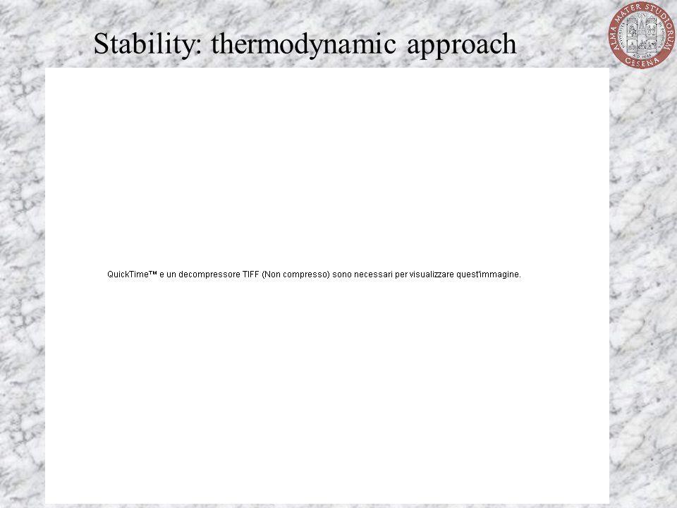 Stability: thermodynamic approach