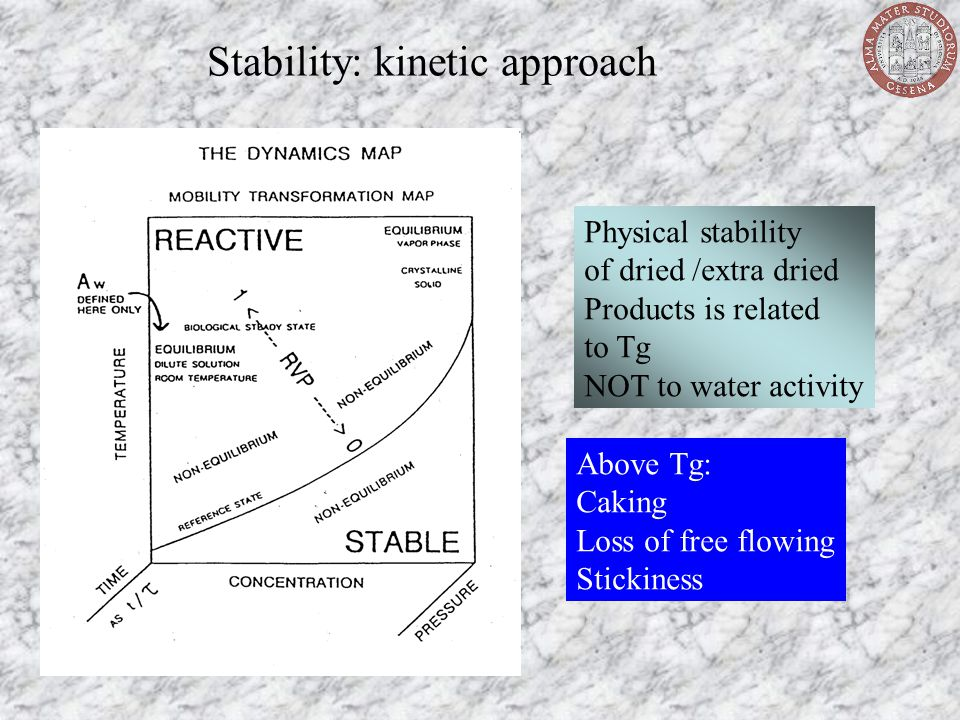 Stability: kinetic approach