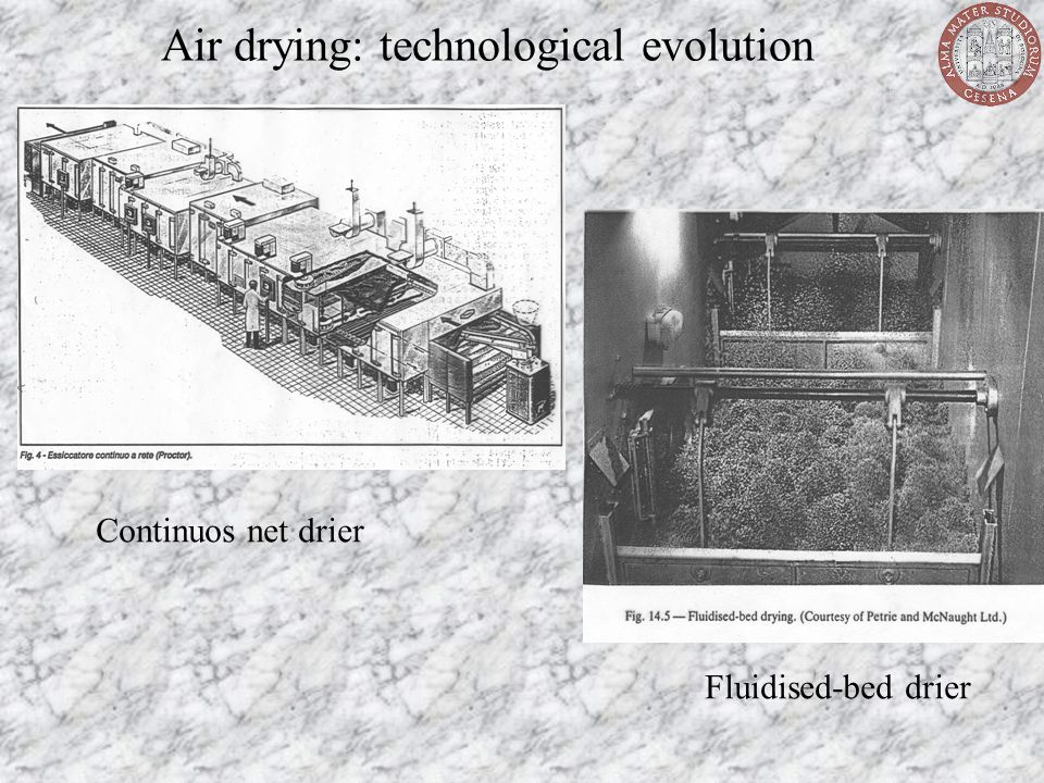 Air drying: technological evolution