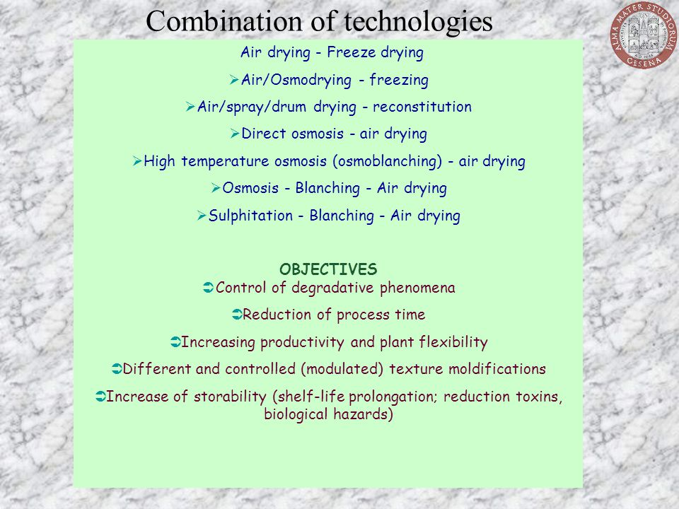 Combination of technologies