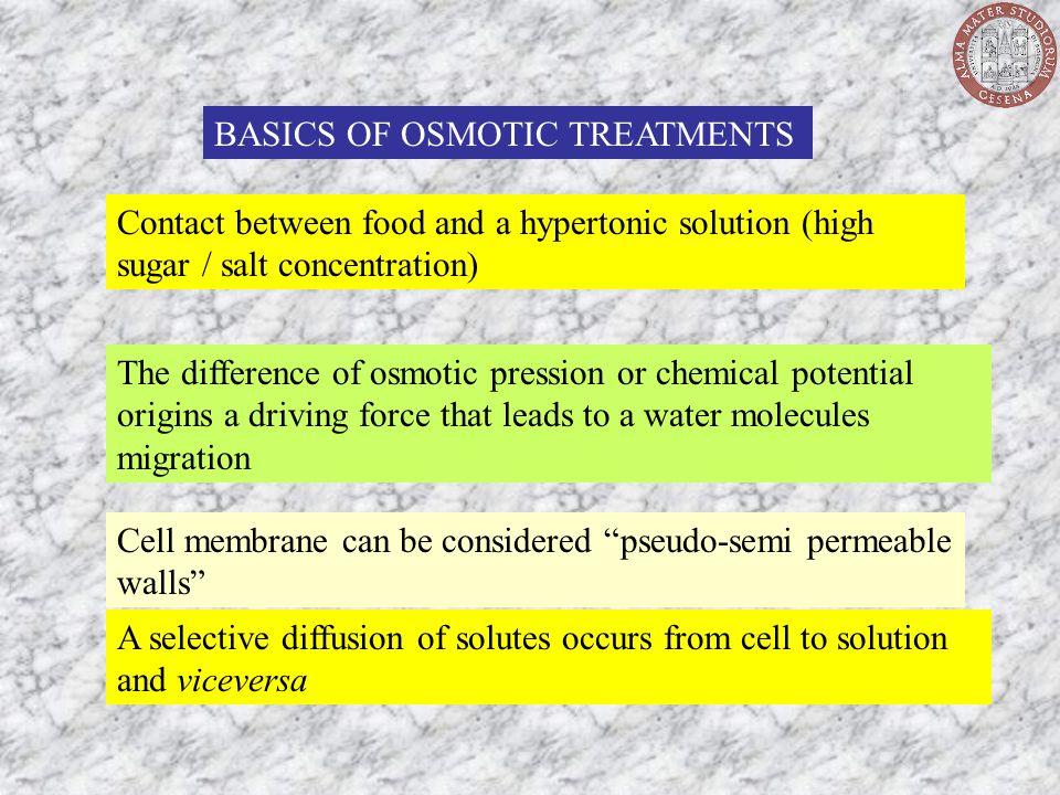 BASICS OF OSMOTIC TREATMENTS