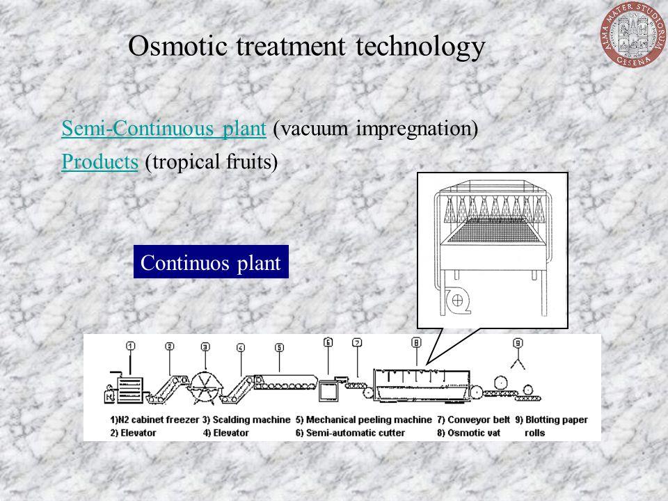 Osmotic treatment technology