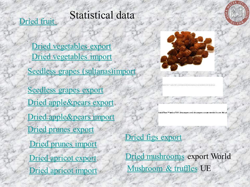 Statistical data Dried fruit Dried vegetables export