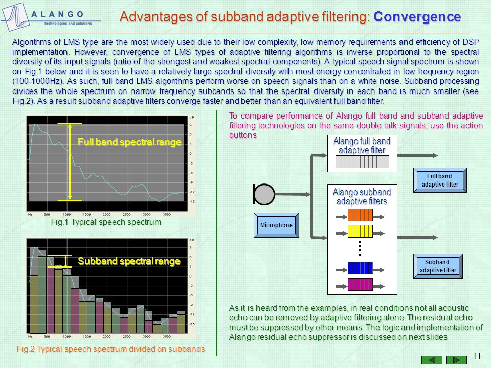 Advantages of subband adaptive filtering: Convergence