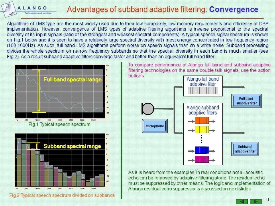 Advantages of subband adaptive filtering: Convergence