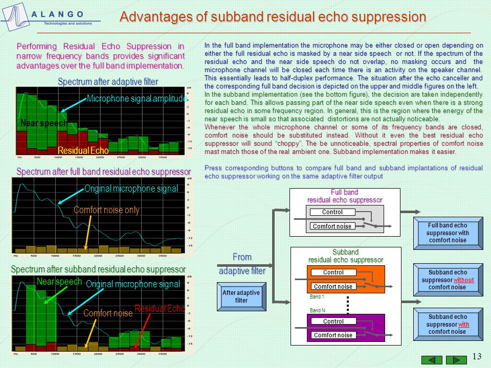 Advantages of subband residual echo suppression