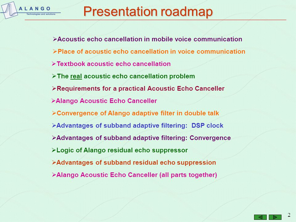 Presentation roadmap Acoustic echo cancellation in mobile voice communication. Place of acoustic echo cancellation in voice communication.