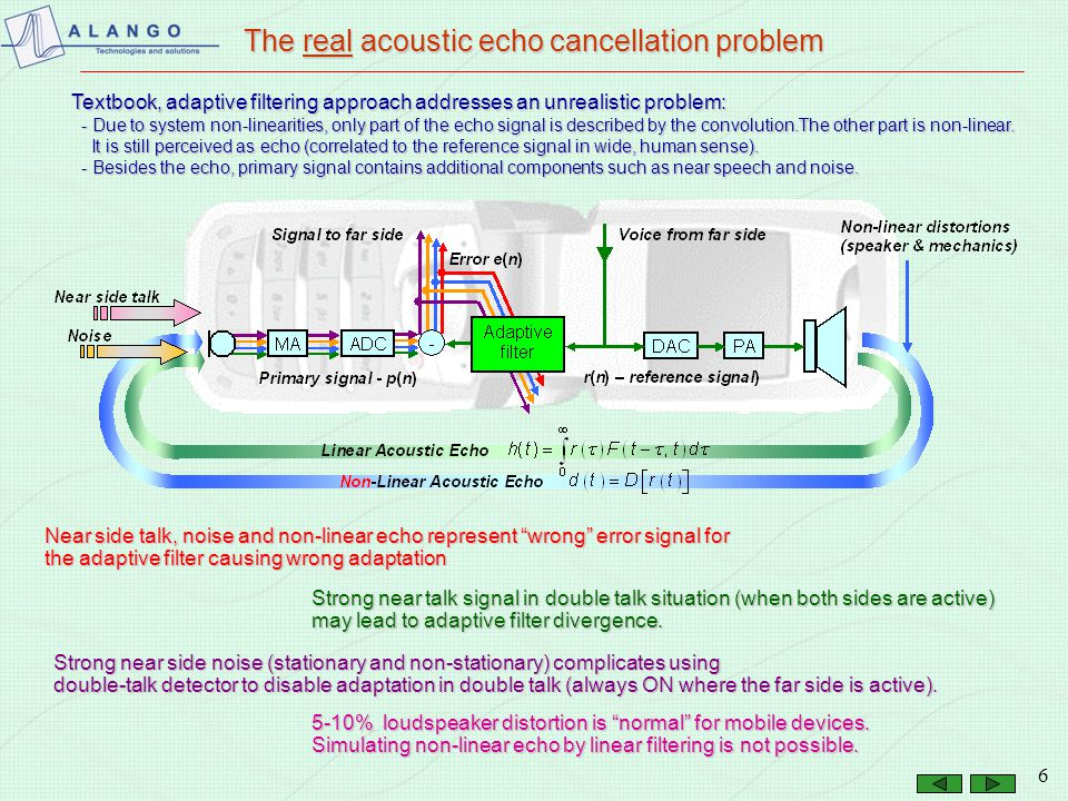 The real acoustic echo cancellation problem
