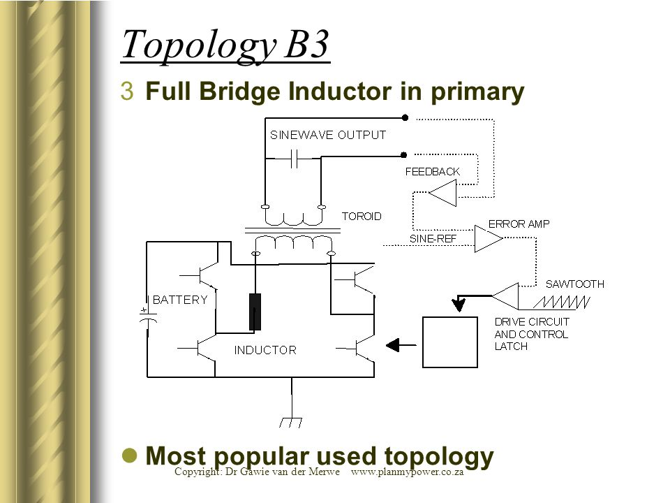 Topology B3 Full Bridge Inductor in primary Most popular used topology