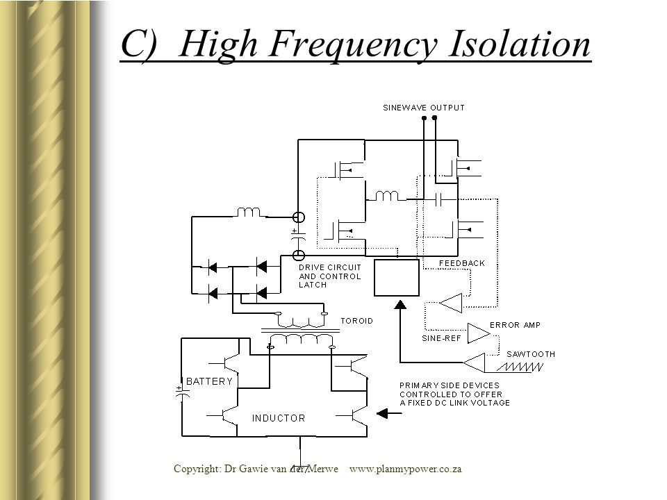 C) High Frequency Isolation