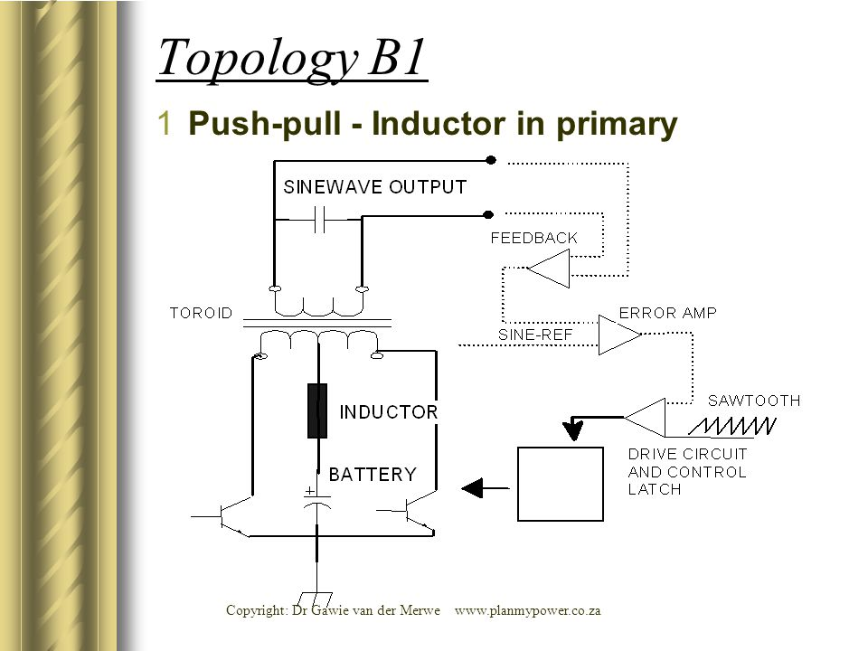 * Topology B1 07/16/96 Push-pull - Inductor in primary *