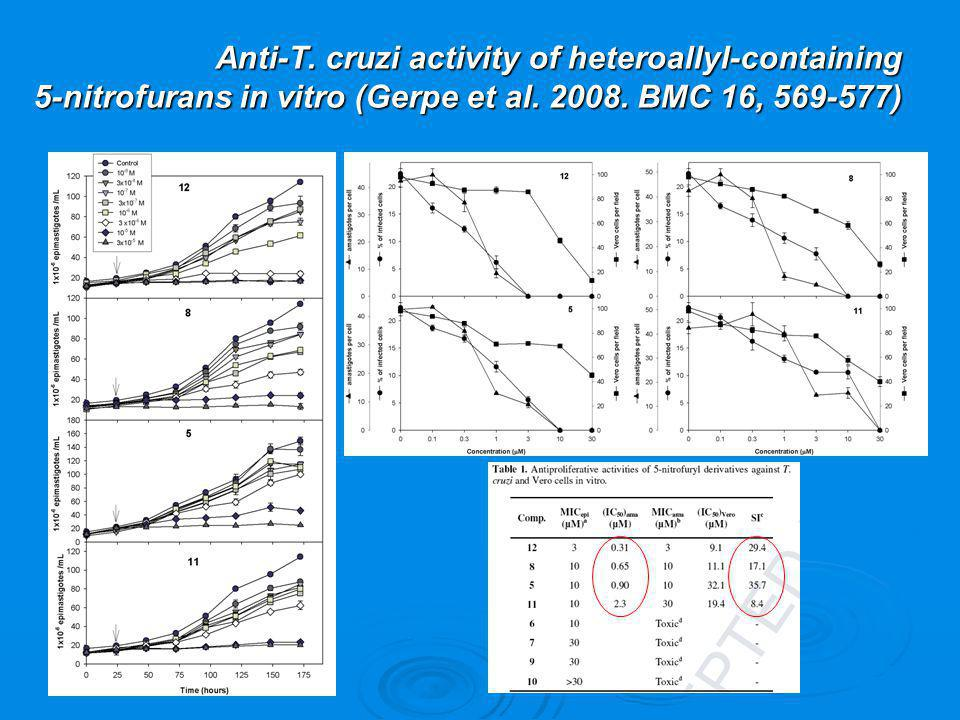 Anti-T. cruzi activity of heteroallyl-containing 5-nitrofurans in vitro (Gerpe et al.