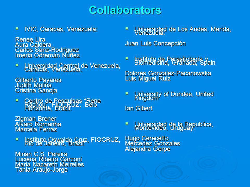 Collaborators IVIC, Caracas, Venezuela: