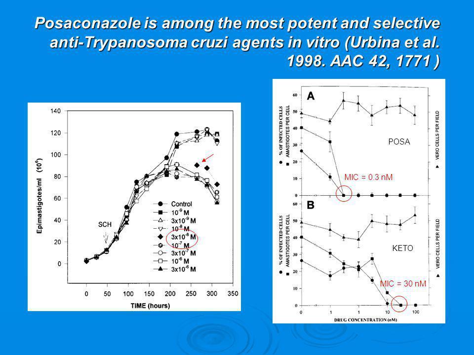 Posaconazole is among the most potent and selective anti-Trypanosoma cruzi agents in vitro (Urbina et al. 1998. AAC 42, 1771 )