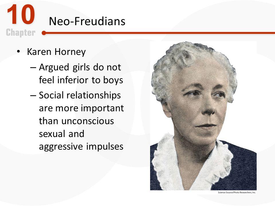 Neo-Freudians Karen Horney Argued girls do not feel inferior to boys