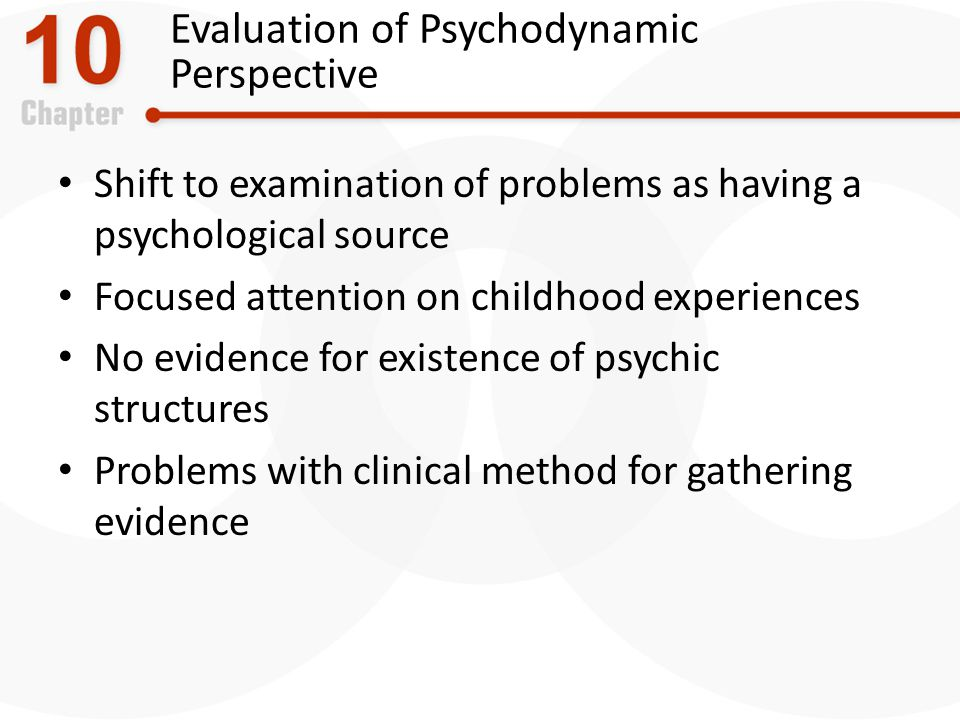 Evaluation of Psychodynamic Perspective